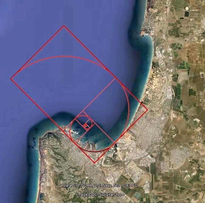 קו החוף של כל המפרץ בין חיפה לעכו דומה לספירלת זהב שלמה, כקונכיה מוארכת.
