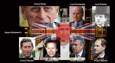Royal Family, Rothschild's Empire, Epstein