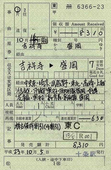 JR東日本 出札補充券2 十条駅 17経路以上 株主優待使用
