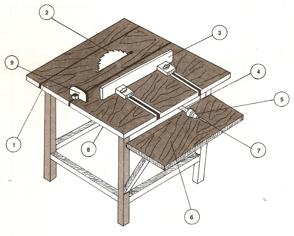 Banco para sierra circular mesa para la cama - Sierra de banco ...