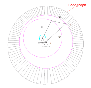 Hodograph of Double Crank Mechanism