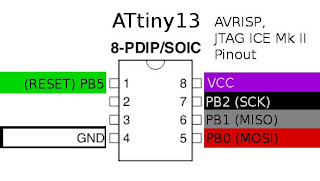 ATtiny13, ATtiny85 AVRISP Pinout