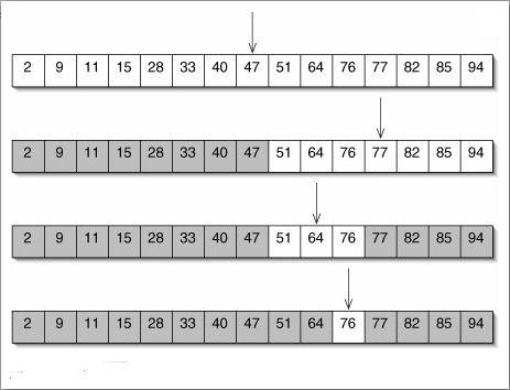 Binary search c programs