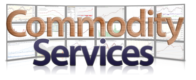 3mteam Today Commodity market News, Mcx tips, Commodity tips, Angry call, Ncdex tisps