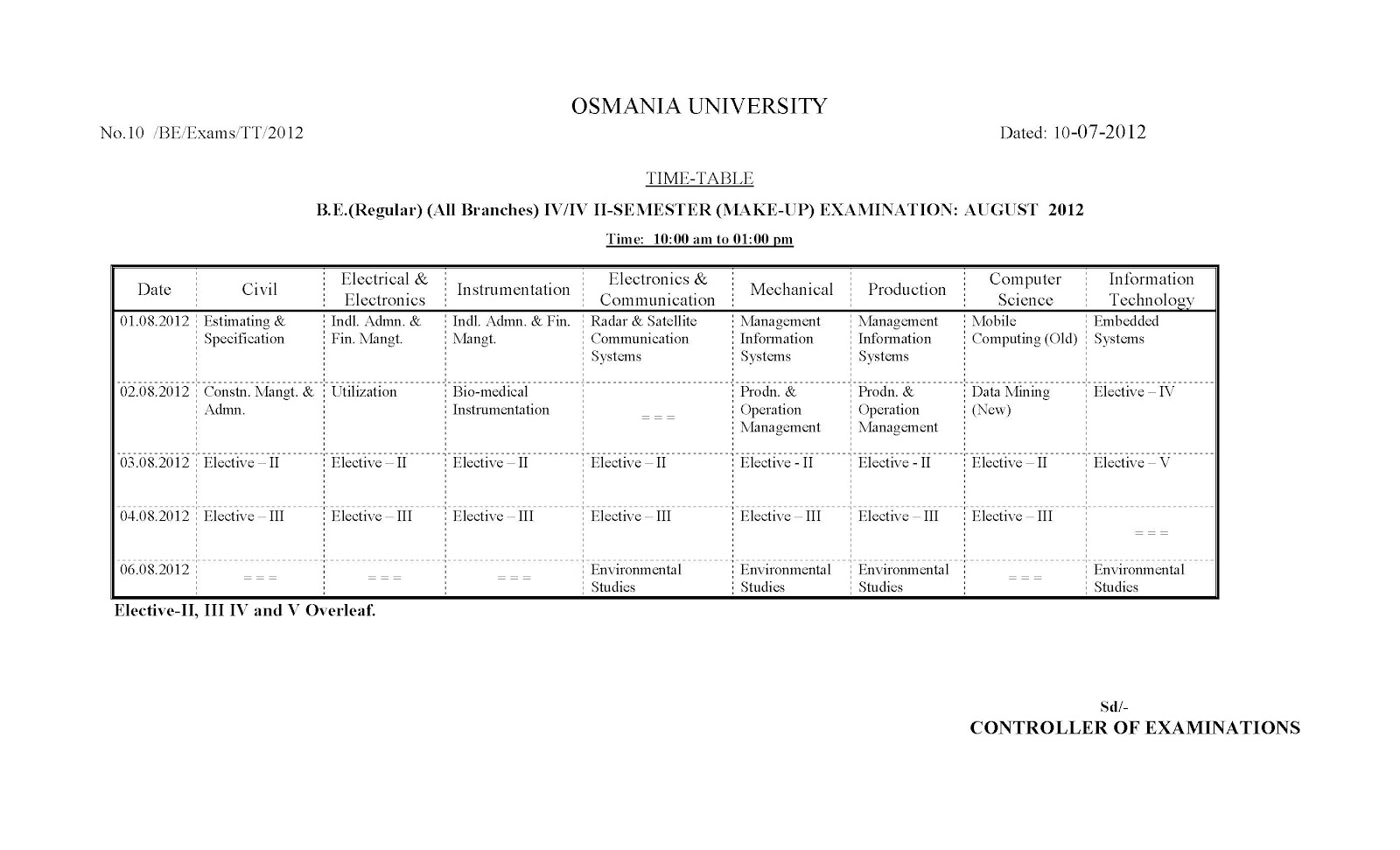 Osmania University Engineering time table BE (Regular) (All Branch) IV