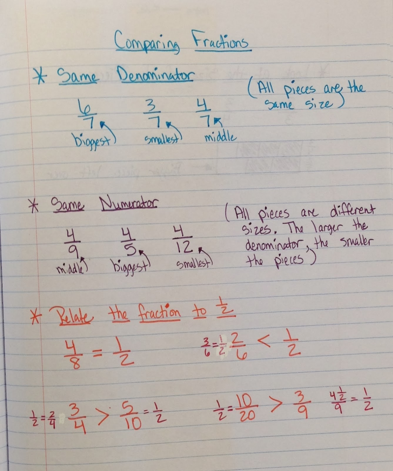 The 4th Grade May-niacs: Comparing and Ordering Fractions