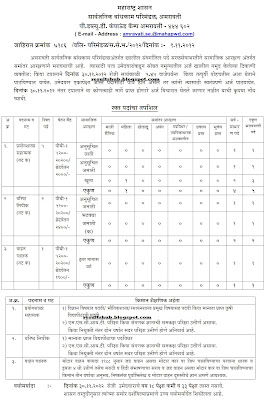 PWD Amravati Recruitment Nov 2012 - mahapwd.com