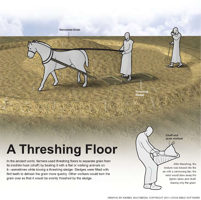 A threshing floor for What is the meaning of floor
