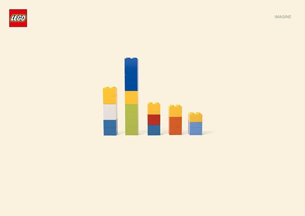 lego - Jung von Matt - simpsons
