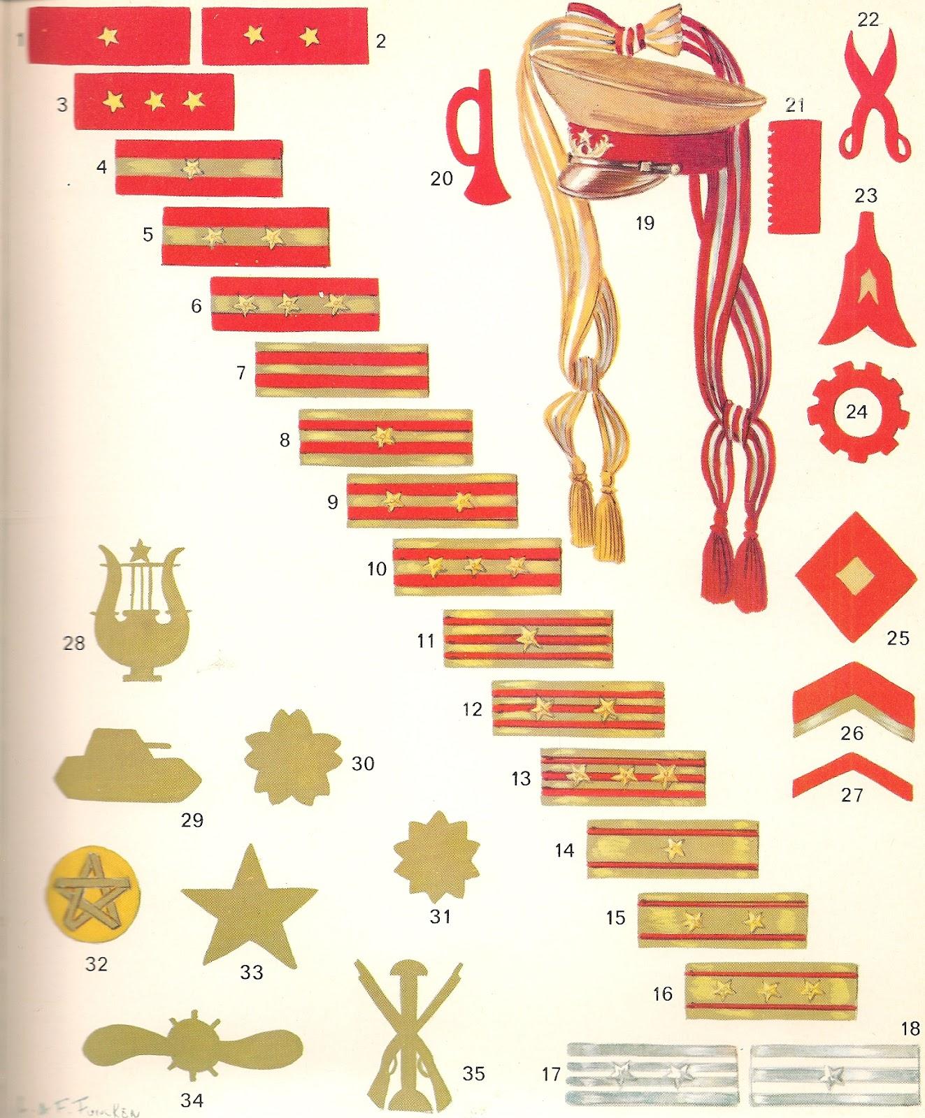 Catálogo de fabricantes de Uniformes De La Fuerza