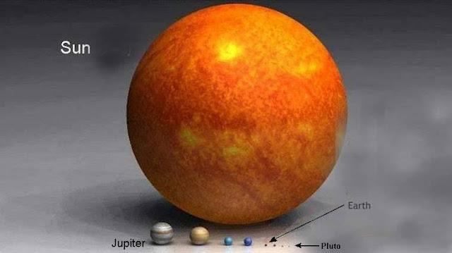 Sun Jupiter Earth Pluto