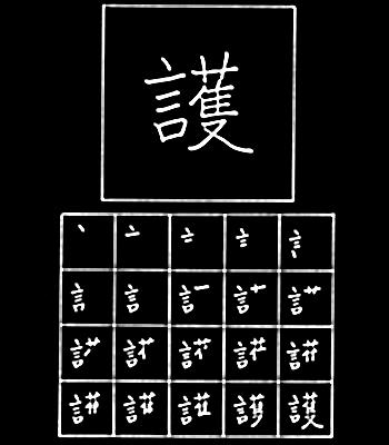 kanji perlindungan