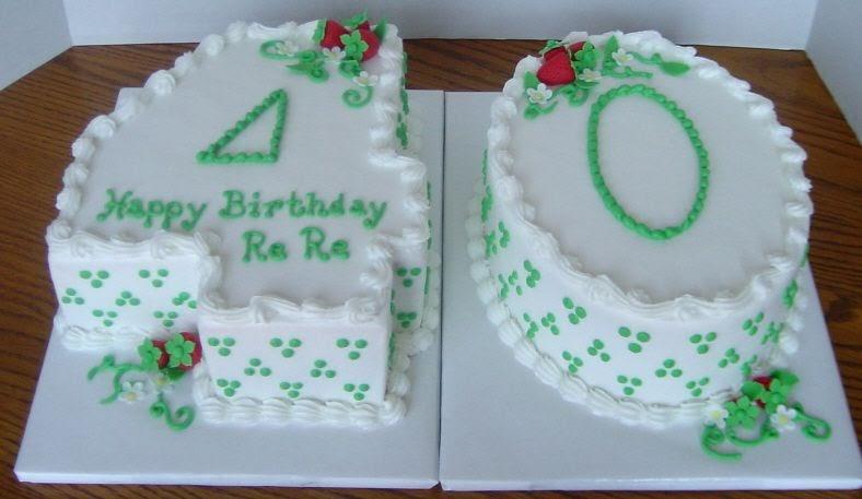 Birthday Cakes For Men Turning 40 40th Birthday Cake Cakecentralcom