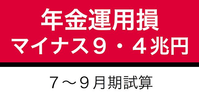 日本経済新聞2015年10月1日朝刊が、GPIFの運用損が9・4兆円となる試算を報じた。