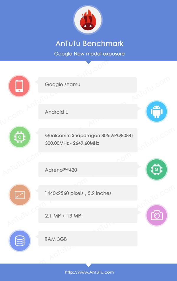 Google Shamu AnTuTu