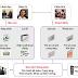 ERP và chu trình PDCA (Plan-Do-Check-Act)