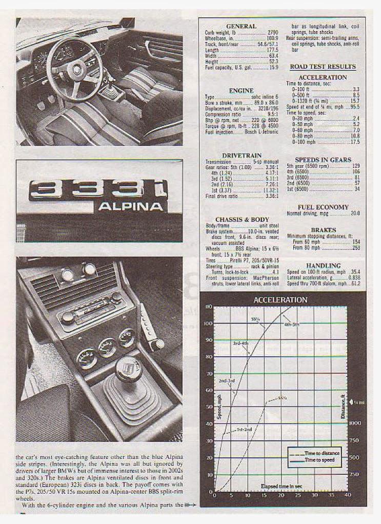http://2.bp.blogspot.com/-5MAxKECa5AI/U7bfWfgqBWI/AAAAAAAAG_U/zqFkR7YGjaw/s1600/Test+Alpina+BMW+333i+e26_02.jpg