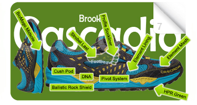 BrooksCascadia7.T.G