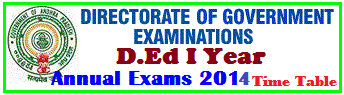 Andhra Pradesh D.ed First Year Annual Exam 2014 Time Table