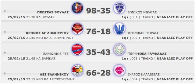 ΝΕΑΝΙΔΕΣ  PLAY OFF: Μεγάλη νίκη της Τερψιθέας στην Ν. Σμύρνη (43-35)