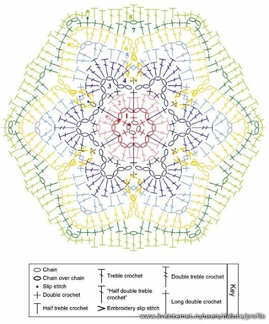 Вязание крючком тапочек из шестиугольников