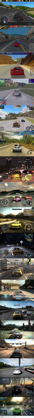 Evolution of Need For Speed