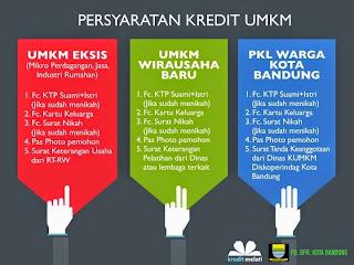 Persyaratan kredit UMKM bpr pemkot bandung