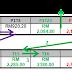 Tangga Gaji/Sifir Gaji/Jadual dan cara pengiraan Gaji SBPA 2012 (PT-PO N-17)