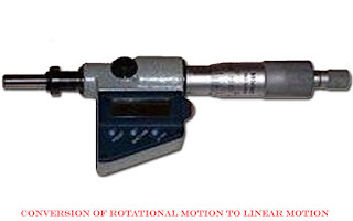 Conversion of Rotational Motion to Linear Motion