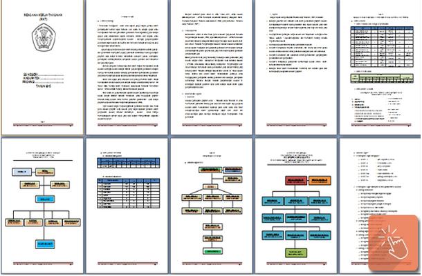 Contoh Format Rencana Kerja Tahunan Sekolah