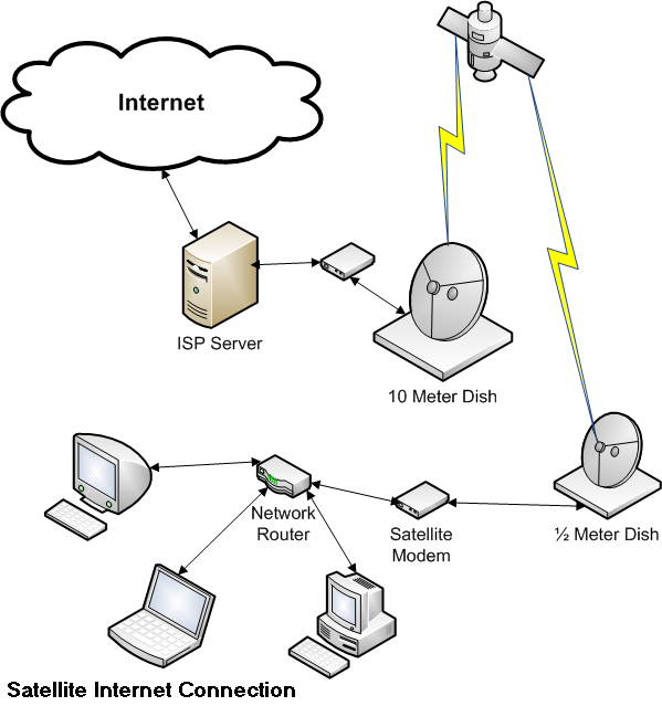 therealme  wireless internet services