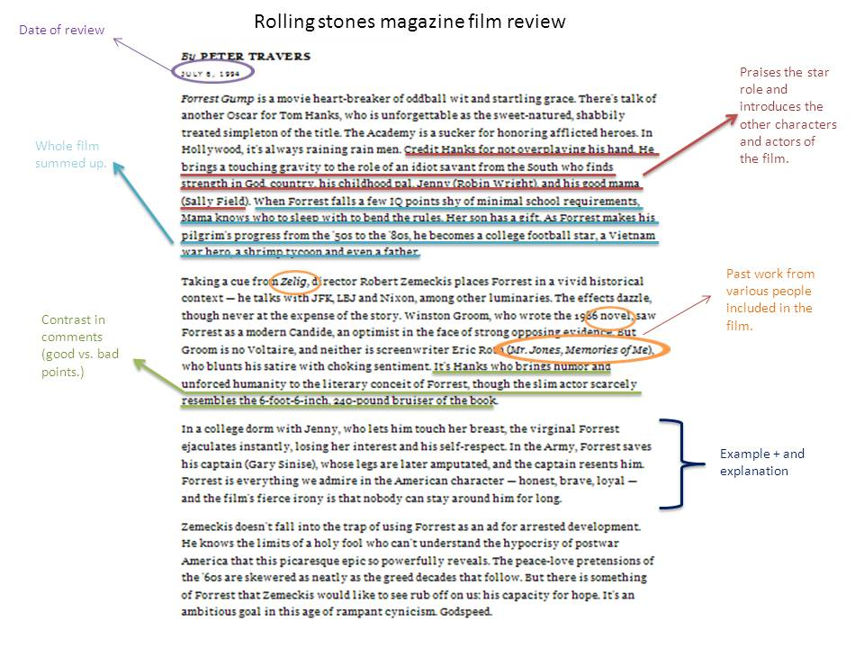 How to structure a film review?