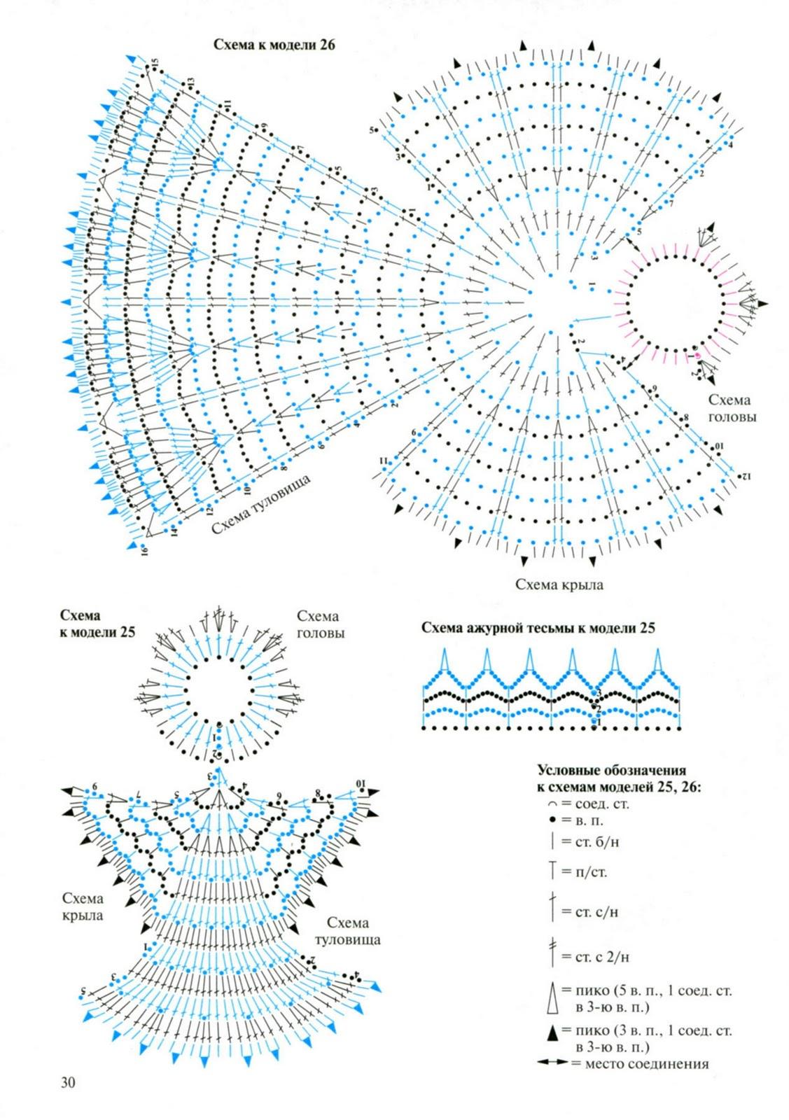 Mossita bella patrones y gr ficos crochet adornos de - Adornos navidenos ganchillo patrones ...