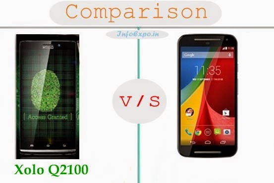 Compare Xolo Q2100 with Motorola Moto G (2nd Gen) - Specs and Price
