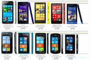 Microsoft will spare no expense promoting Windows Phone 8, .