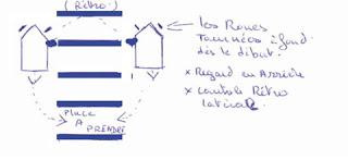 Les Potins D Auto Ecoles Iv B Les Reperes Pour Les Manoeuvres Sur Clio 208