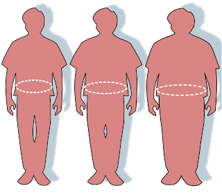 https://en.wikipedia.org/wiki/File:Obesity-waist_circumference.svg