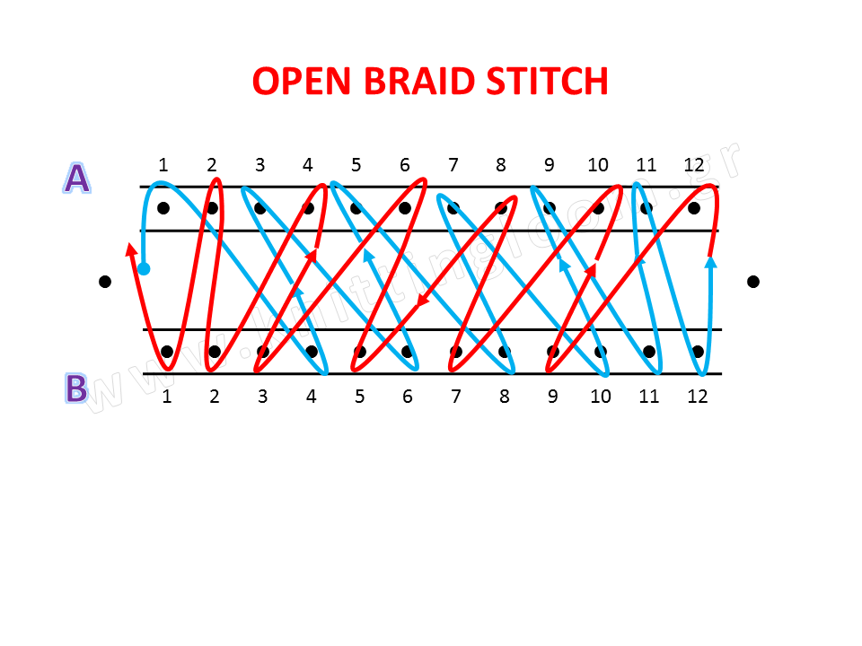 Knit Stitch On A Long Loom : Knitting (b)Loom: Tutorial: Open Braid Stitch Using A Long Knitting Loom!