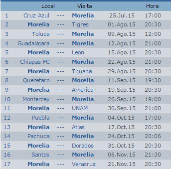 Calendario Monarcas Morelia Apertura 2015 Futbol Mexicano