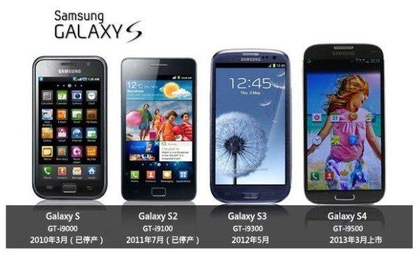 samsung сравнение смартфонов