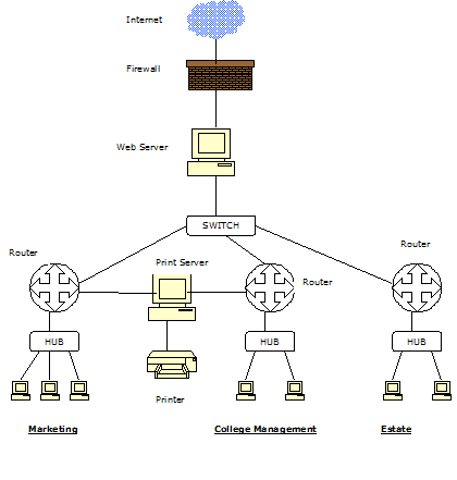 networking concepts assignment Computer networking assignment help, networking concepts, networking concepts q1 what are the main features of tcp connections why is it said that tcp provides full-duplex service q2 what are the differences between tcp connections and udp connections why is dns run over udp.