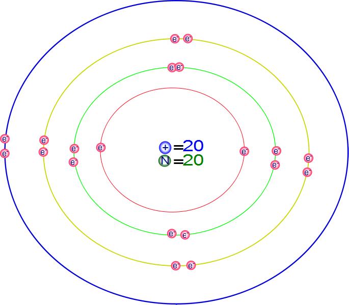 Ciencias de Joseleg: Calcio, según el modelo de Bohr.