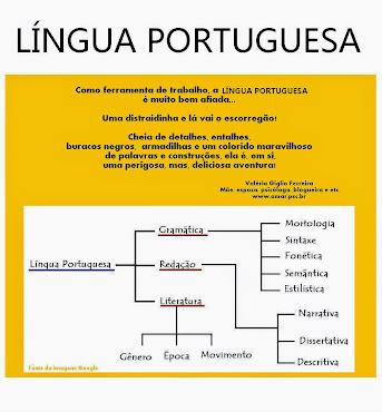 LÍNGUA PORTUGUESA...!!!
