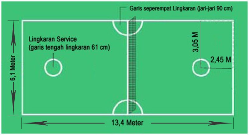 Lapangan Bola Tangan