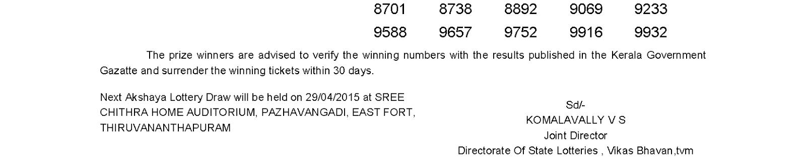 Akshaya Lottery AK 186 Result 22-4-2015
