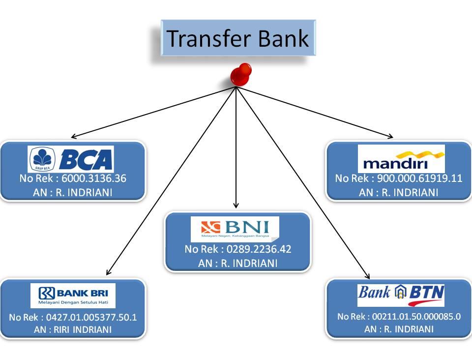 rek%2Bbank How To Buy