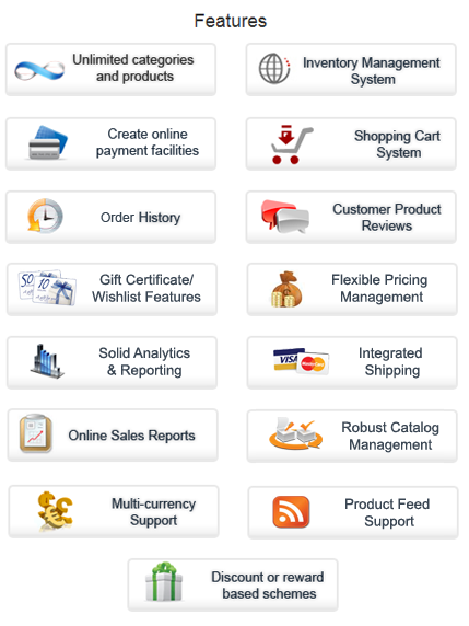 Functionality of E-commerce Store