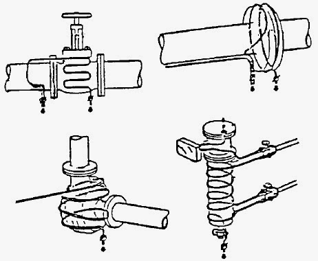 ''Coiling'' arrangement for tracing valves, flanges, casings, and instruments. Coils act as expansion joints for steam tracing systems.