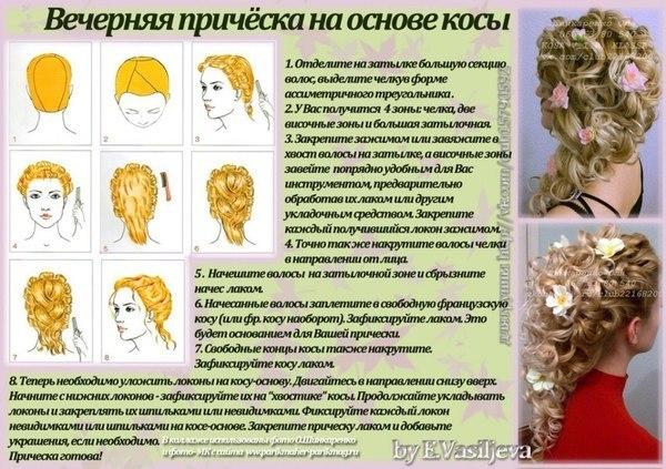 Прическа на средние волосы с описанием