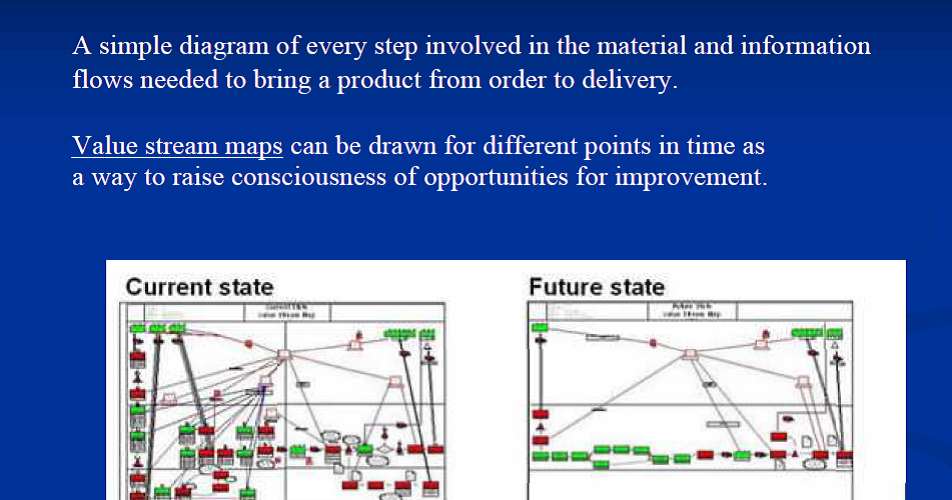 """analysis of toyota total production management The paper analyses differences between """"lean"""" and its sister concept """"toyota management system (tms)"""" by drawing out deep-rooted theories of production within these two streams of literature."""